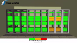 Design and Analysis of Data Center Rack Enclosures